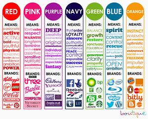 Colours-Mean-Brands1